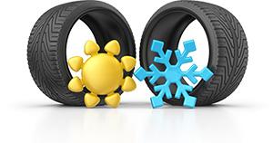 Kfz-Produkte bei Reifen.AT vergleichen