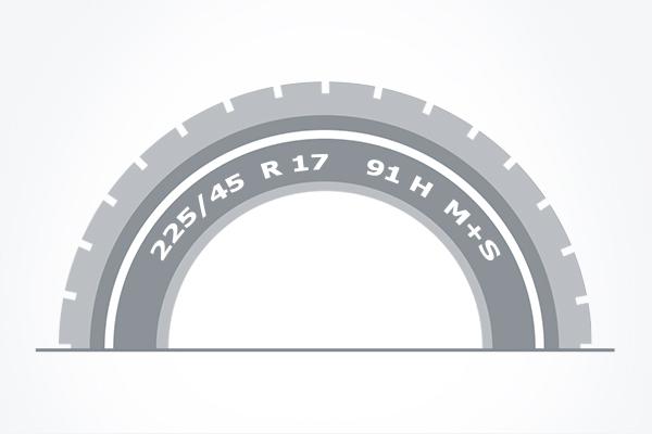 Was steht eigentlich alles auf einem Reifen drauf?