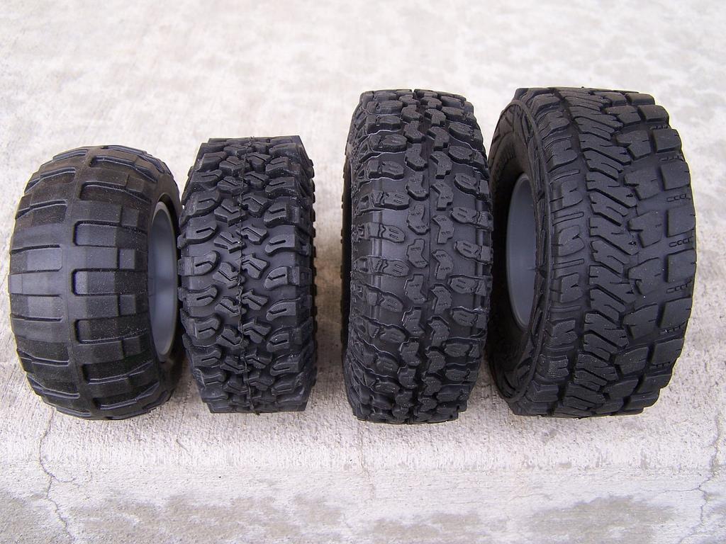 Conoscere e acquistare pneumatici automobilistici