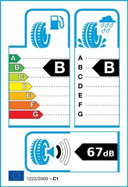Logo EU označenia pneumatiky