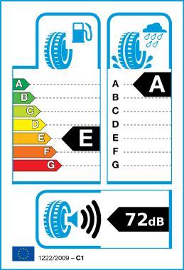 Лого на ЕУ етикетата за гуми