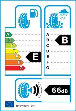 Logo de etiquetas de llantas UE