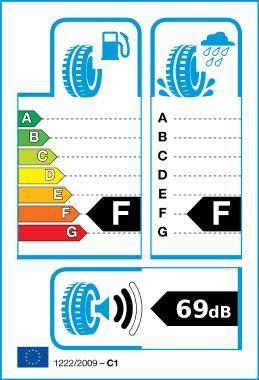 Logo of EU Tyre Label