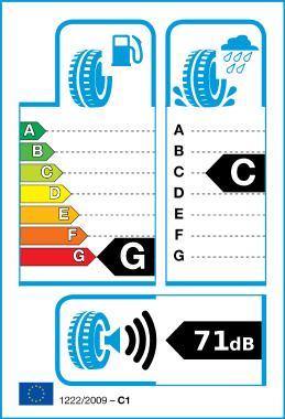 Logo EU nálepky pneumatiky