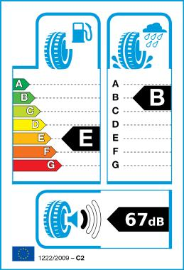 Sigla pentru cauciucurile fabricate in UE